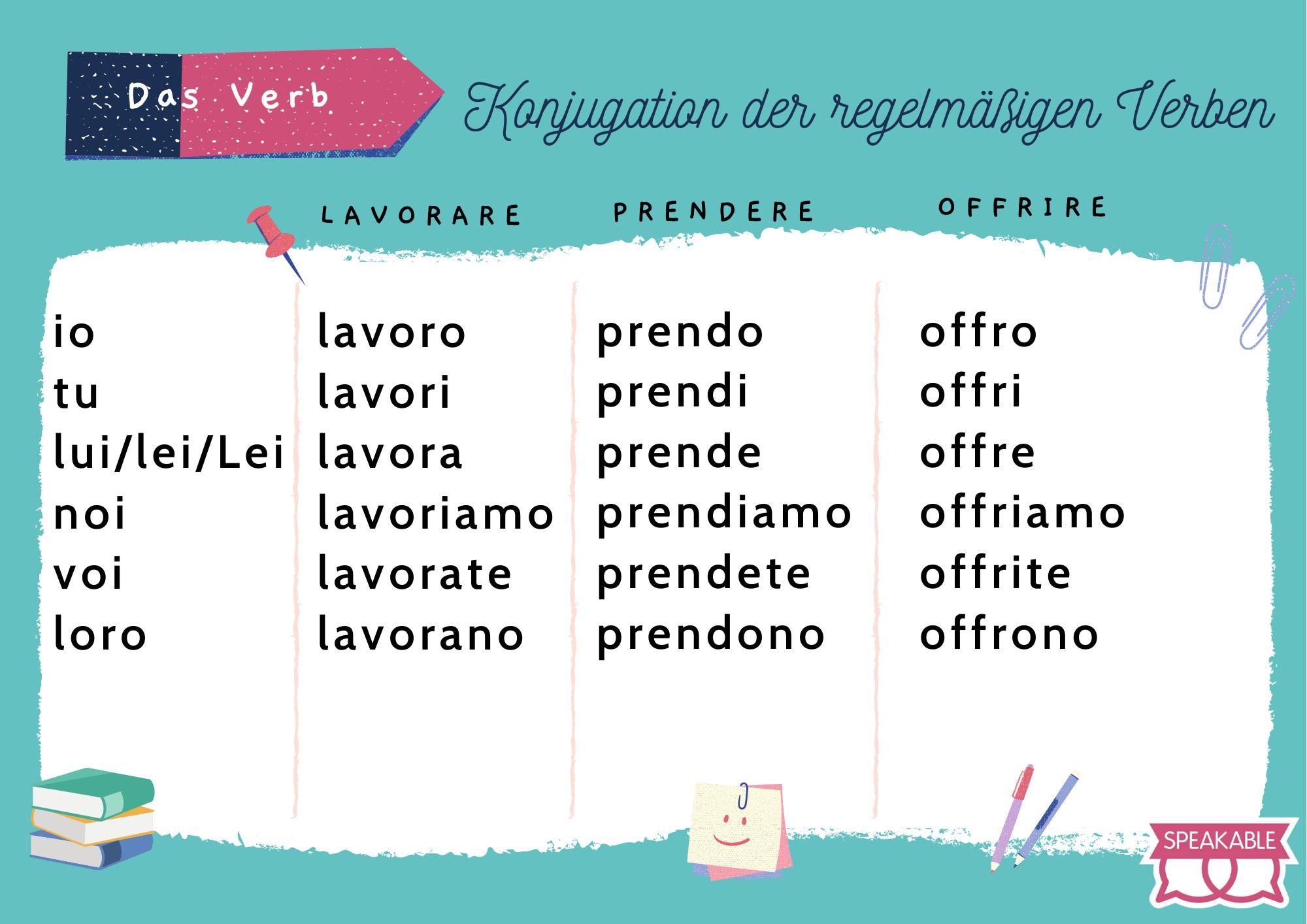 Das italienische Verb